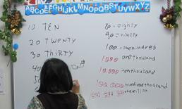子供WISDOM英語クラス